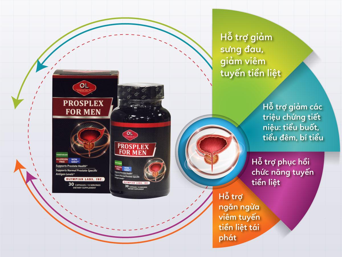 Prosplex for men hỗ trợ điều trị viêm tuyến tiền liệt